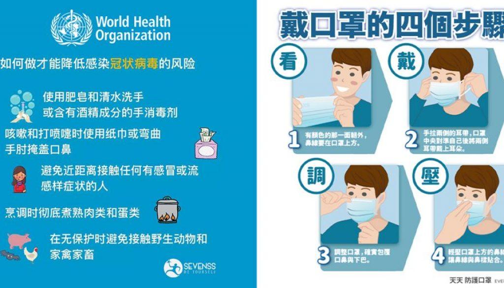 WHO:预防【武汉肺炎】新型冠状病毒完整解析,大家赶紧做好防护措施保护身边的家人朋友噢!